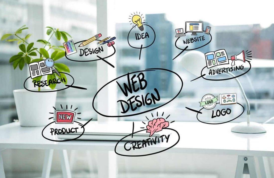 web design come scrivere la tua bio su instagram